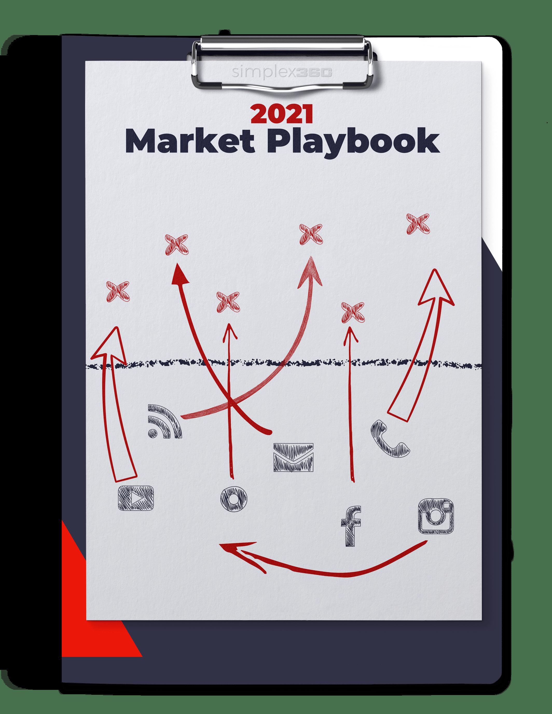 2021 Market Playbook